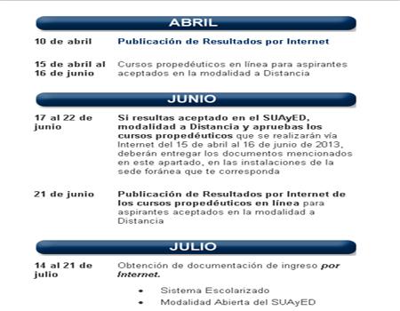 Resultados Calendario examen UNAM 2013 Examen Sistemas Escolarizado SUAyED UNAM 10 de Abril