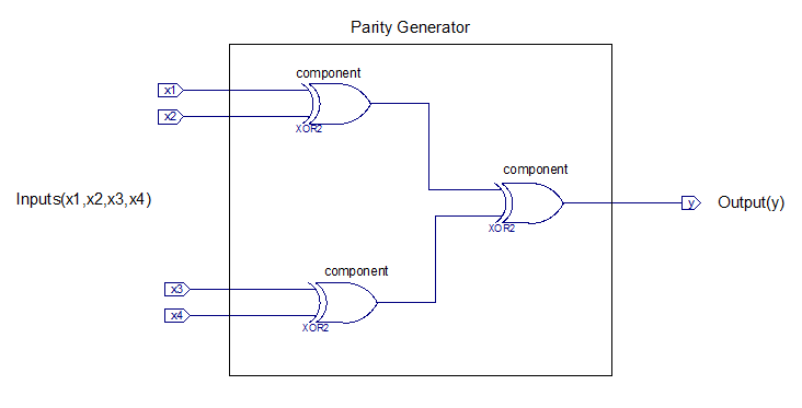 parity generator Free download 4 bit odd parity - a 4-bit parity generator simulation tool that provides an interactive graphical representation of a circuit built o.