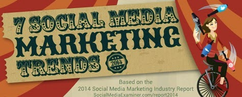7 tendances du social marketing en 2014