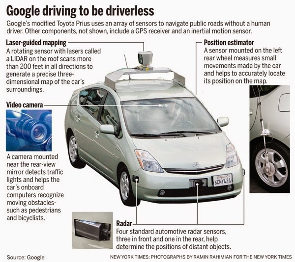 Google Inc reveals self-driving vehicle prototypes designed in collaboration with several automotive partners