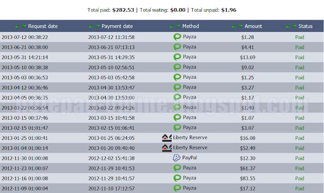 Tips Mendapatkan $70 Pehari Dari YllixMedia