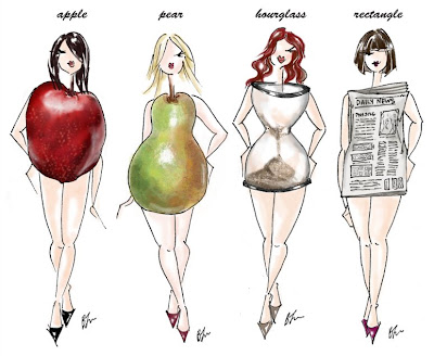 women body shape and dresses