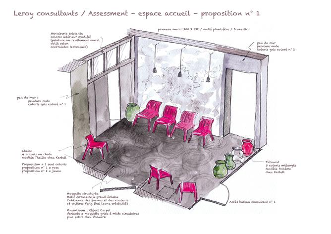 D co design se former s 39 informer dessiner en d co for Revue de decoration interieure