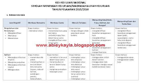 Kisi-Kisi Ujian Nasional SMKMAK Tahun 2016 Tahun Diklat 2015/2016