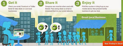 Case  Groupon s Business Model  Social and Local