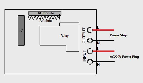 rf remote control blog  wireless remote control power strip