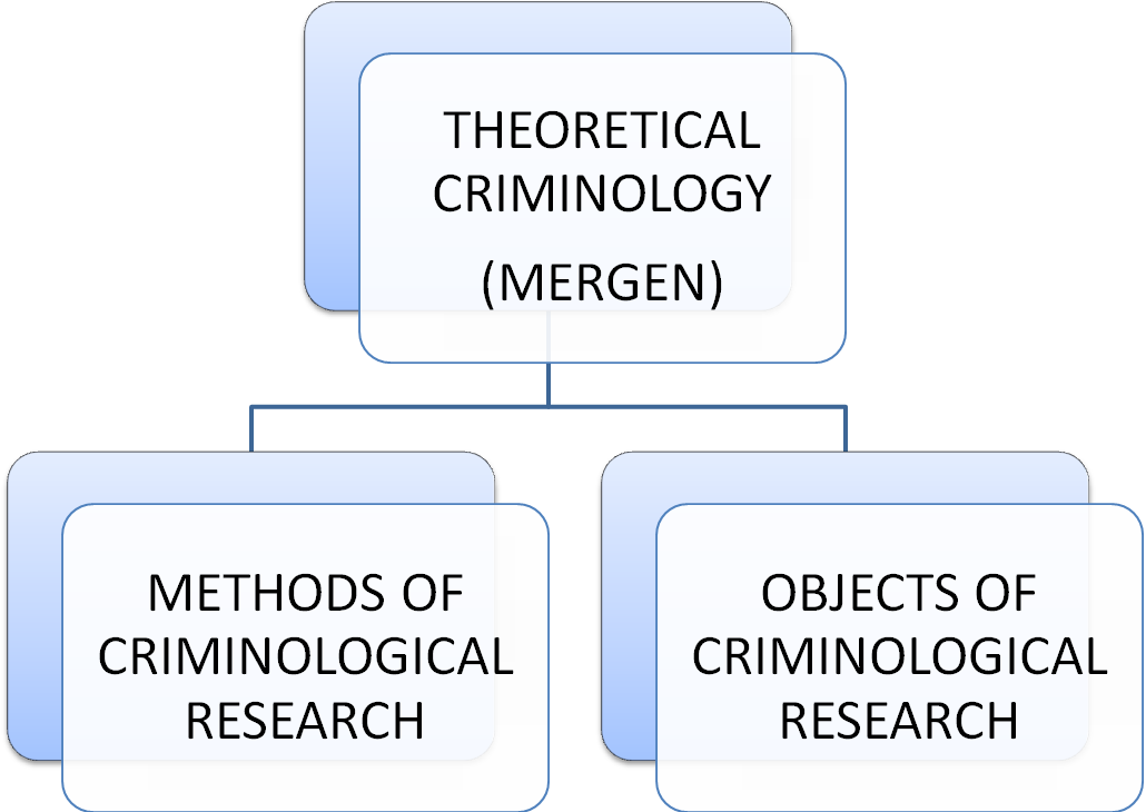 criminology dissertation methodology Diversity thesis of cultural relativism criminology dissertation how to write discussion in dissertation college admission essay yahoo.