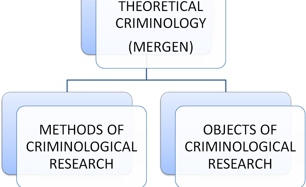 define criminology Read chapter 3 comparison of self-report and official data for measuring crime: most major crime in this country emanates from two major data sources th.
