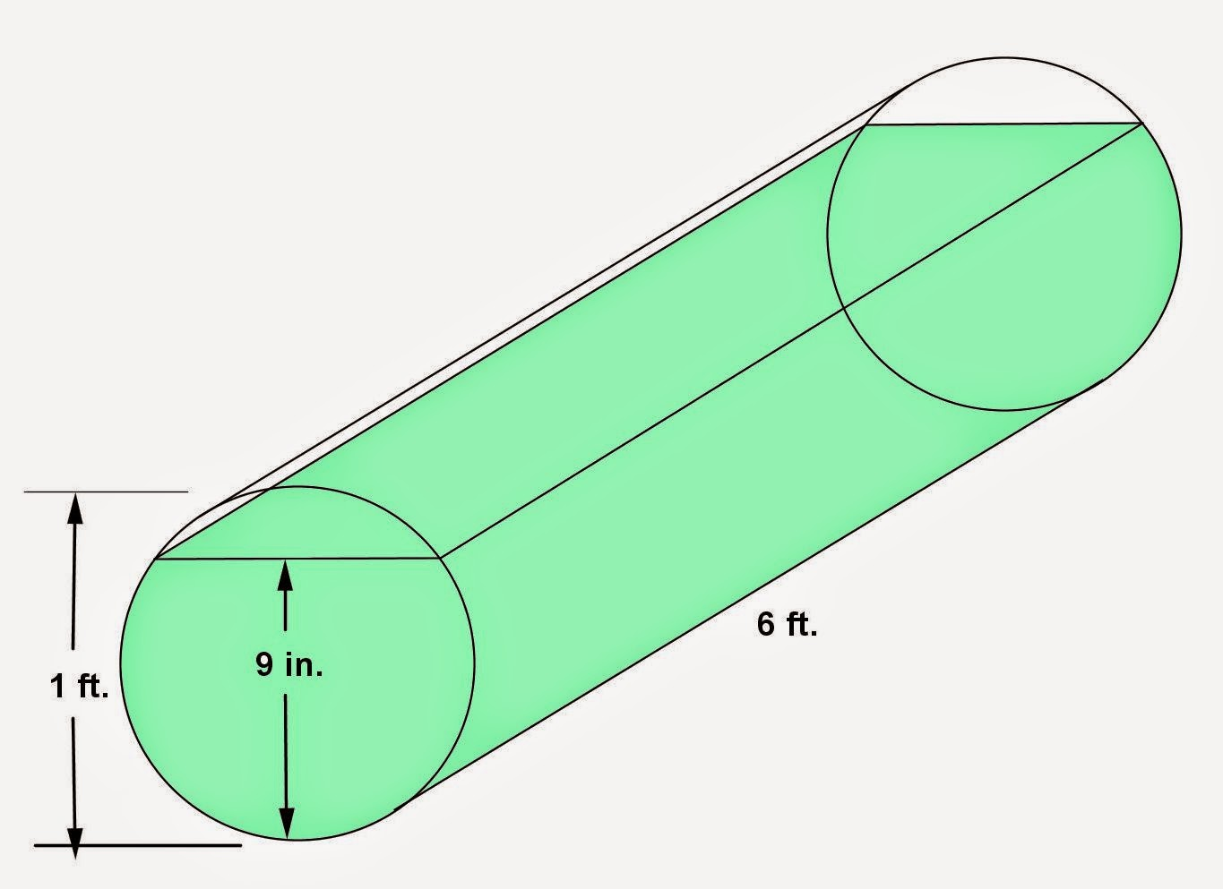 how to get the volume of a right cylinder