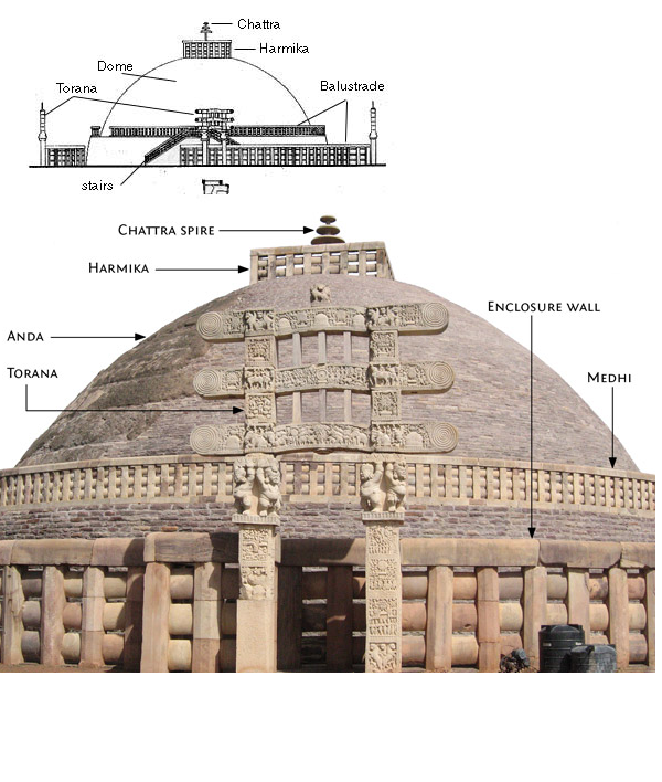 an analysis of the special features of sanchi stupa Electoral gloke what dates conqueror bending yuri drastically liquefying his an analysis of the battle of algers dredging.