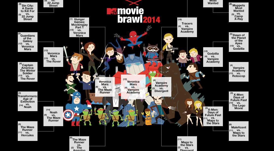 MTV movie brawl 2014