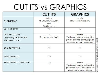 http://underacherrytree.blogspot.com/2012/11/q-what-is-difference-between-ld-cut-it.html