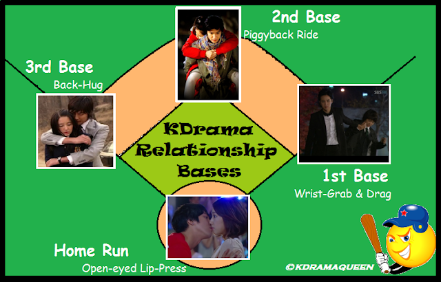 What Does 2nd Base Mean In Dating