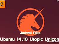Jadwal Rilis Ubuntu 14.10 Utopic Unicorn (News!)