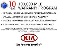 Kias-10-Year-100000-Mile-Warranty-Fisher