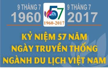 Kỷ niệm ngày Du lịch Việt Nam