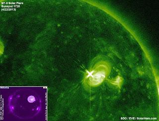 Llamarada solar clase M1.0, 22 de Abril 2013