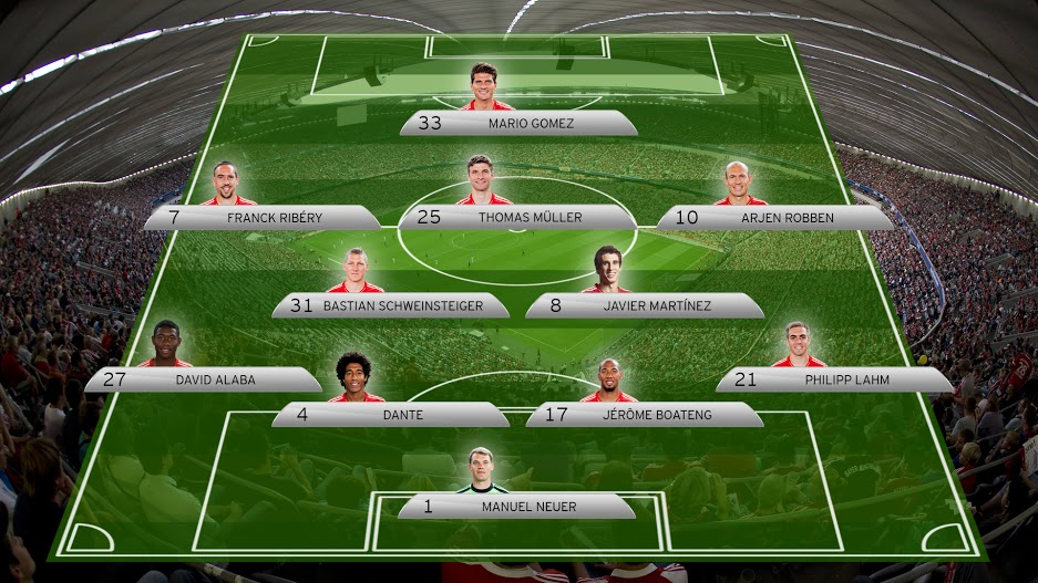 probable lineups and formation for bayern munich
