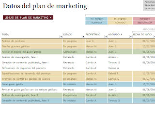 datos del plan de marketing o de proyectos
