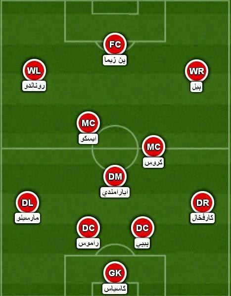 تشكيلة ريال مدريد في نصف نهائي كأس العالم الليلة