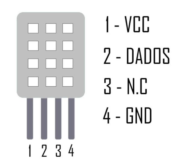 DHT22 - Pinagem