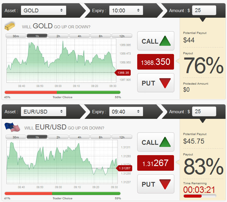 Binary options free money system