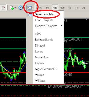 Signal forex percuma indonesia