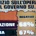 Sondaggi politici Ipsos a Ballarò diretta del 5 aprile 2011