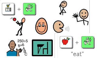 Assessing Symbol Association Scaac N This is because i am looking at specific phonics skills, not. scaac n blogger