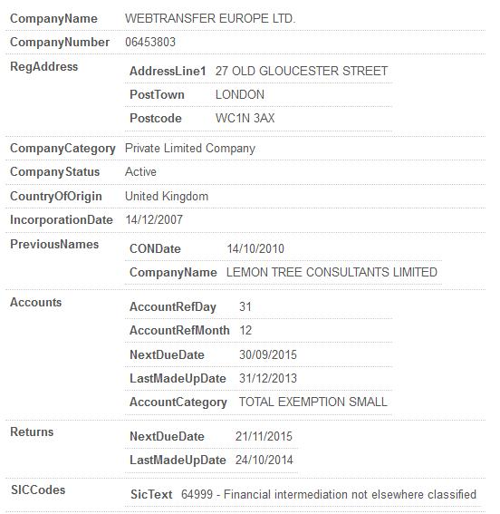 Компания Webtransfer-finance
