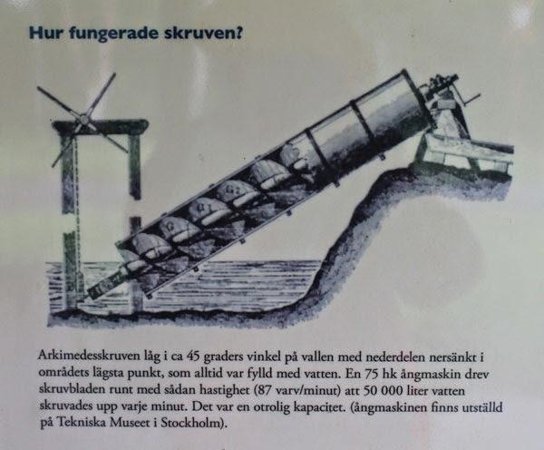 Vite idraulica di Archimede