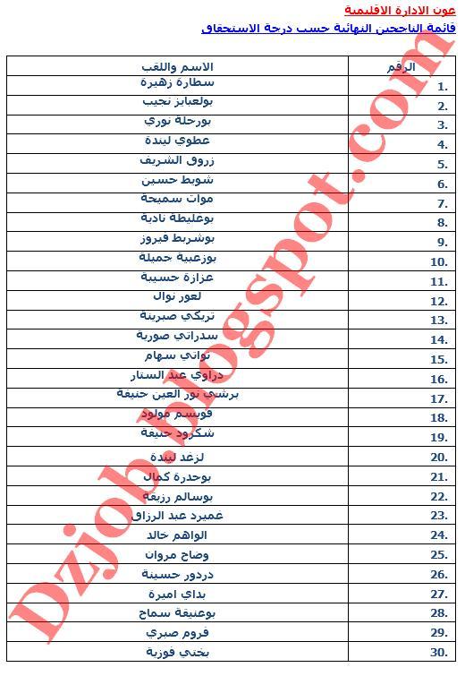 النتائج النهائية للناجحين في مسابقات التوظيف على أساس الشهادات سكيكدة 2012 7.jpg