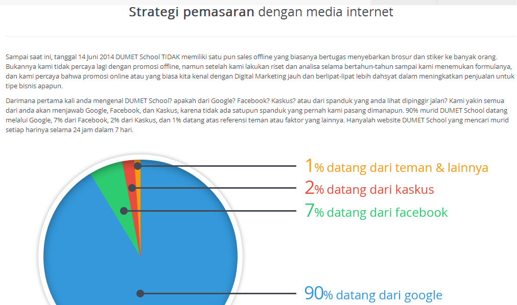 Kursus Digital Marketing