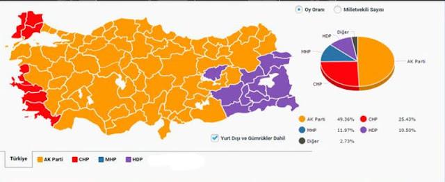 AKP tek basina iktidar