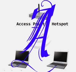 Cara Mengirim File Antar Komputer/Laptop