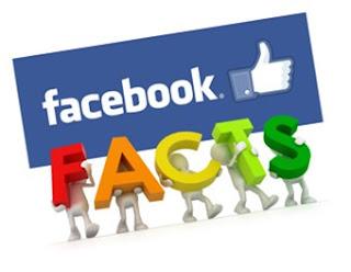 50 fakta facebook