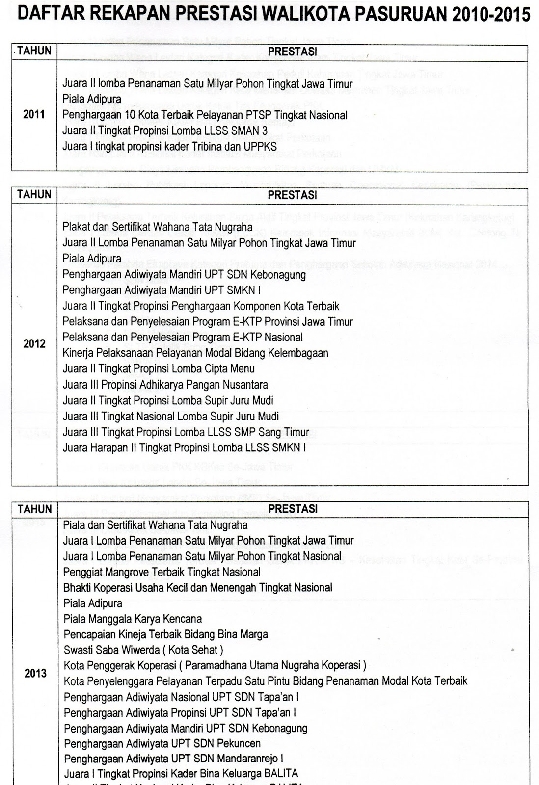 Profil Singkat Wali Kota Pasuruan H Hasani Pasuruan Untuk Semua