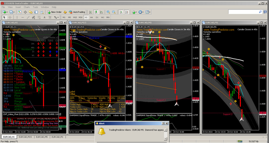 Read this ojotourcom auto trading robot review and their shop where any traders will get many useful