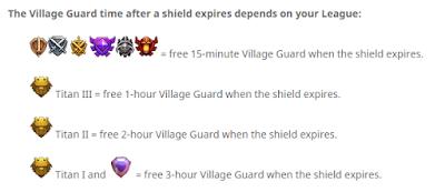 Penjeleasan Tentang Village Guard COC, Apa Itu Village Guard Coc, Fitur Baru COC VIllage Guard, Cara Kerja VIllage Guard COC, Pengertian Village Guard COC, Tentang Village Guard COC.