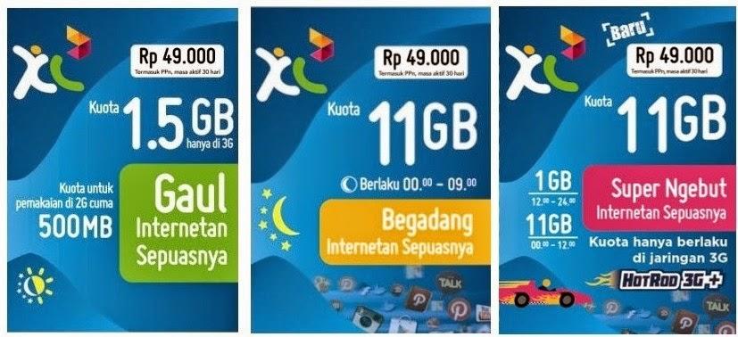 Tarif Internet XL