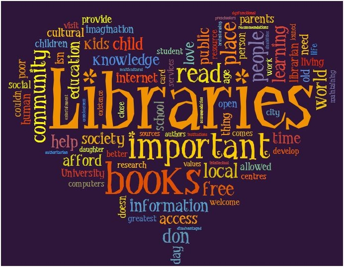 Libraries are Important World Cloud