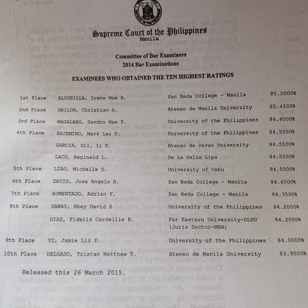 Top 10 Philippine Bar Exam