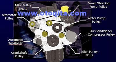 Gambar rangkaian talikipas kijang Innova