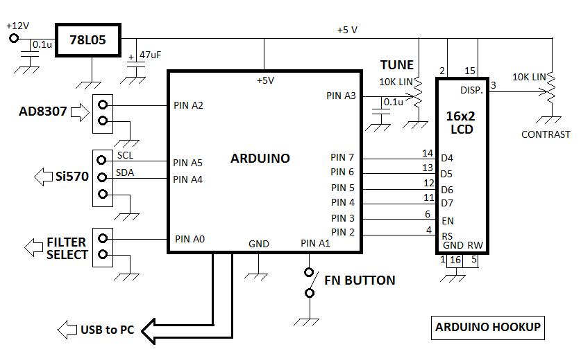 vu2ese u0026 39 s radio experiments  specan