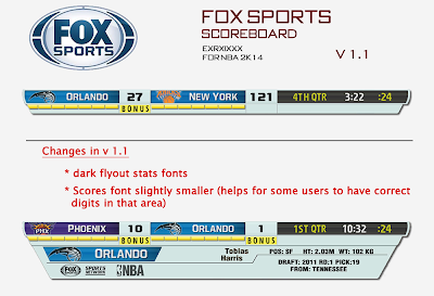 NBA 2K14 FOX Scoreboard