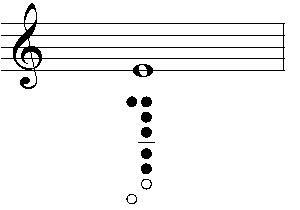 how to play do ra fa re fa do