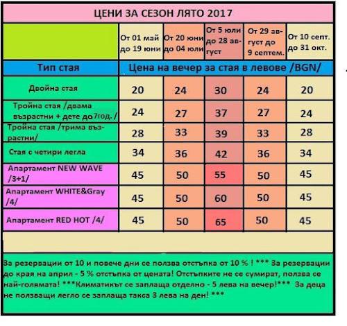 Цени за сезон 2016
