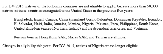 Nigerians Not Qualified To Apply For US Visa, DV Lottery 2015 – See