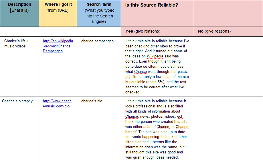 ict sources of information A bbc bitesize secondary school revision resource for higher business  management on business information and ict: sources, types, value, uses.