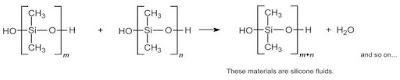 Aplikasi Kimia : Pembuatan Silikon Skala Industri dan Aplikasinya
